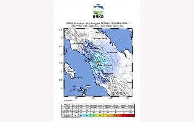 Gempa Bumi Tektonik Terjadi di Tapanuli Selatan