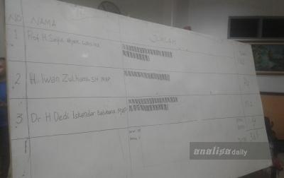 Sah! Dedi Iskandar Batubara Ketua Al-Washliyah Sumut Periode 2020-2025
