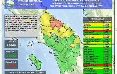 Selama 6 Hari, 19.668 Kali Petir Terjadi di Sumatera Utara