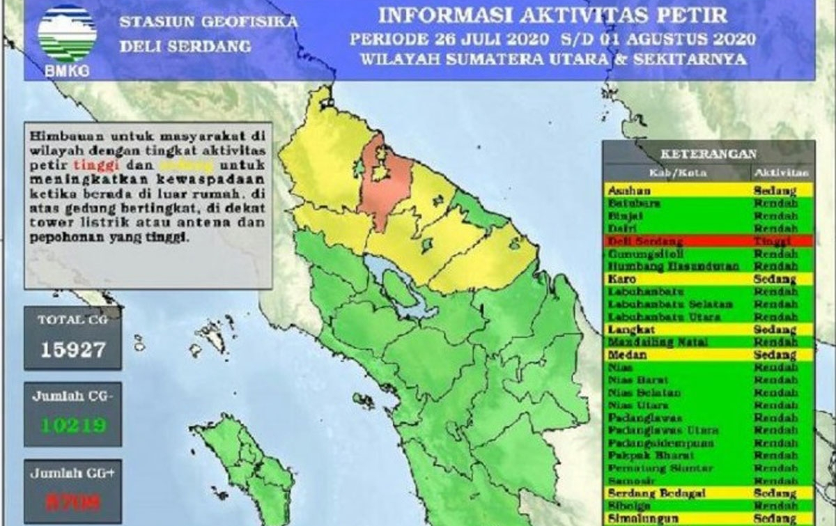 Akhir Juli, 15.927 Kali Petir Terjadi di Sumatera Utara