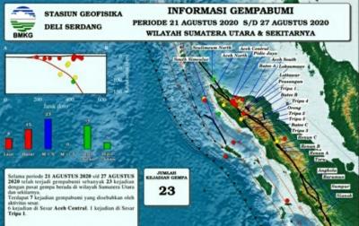 23 Getaran Gempa Terjadi di Sumut Dalam Sepekan Terakhir