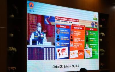 Sinergi Berbagai Elemen Tanggulangi Pandemi Covid-19 di Provinsi Aceh