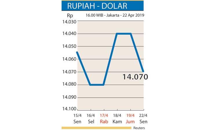 lonjakan-harga-minyak-tekan-valuta-asia