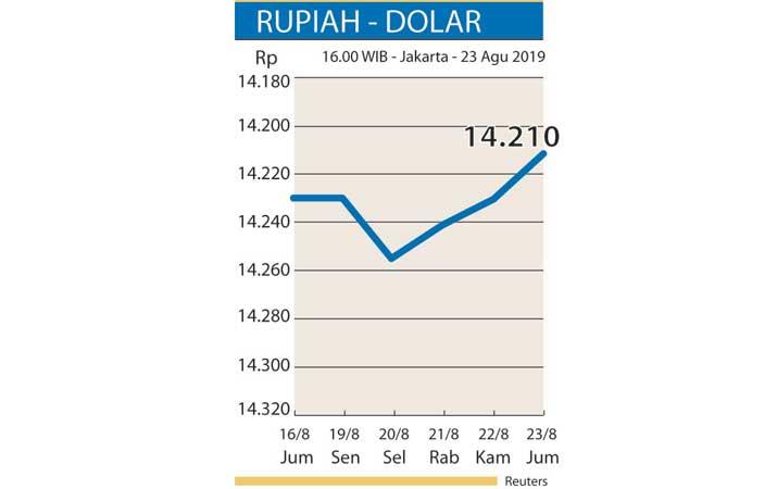 dolar-as-menguat-jelang-pidato-powell