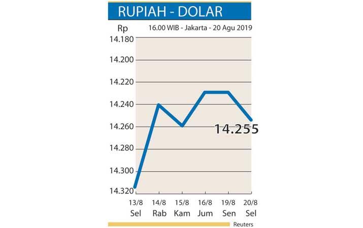 ekspektasi-stimulus-baru-topang-dolar-as