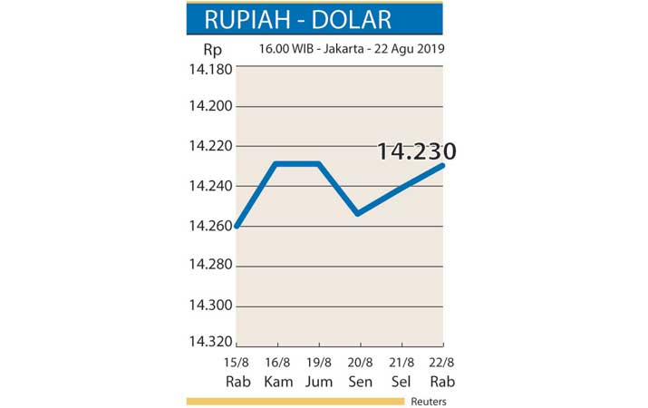langkah-pelonggaran-moneter-gerus-valuta-asia