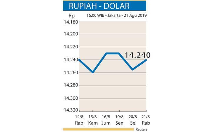 simposium-bank-sentral-topang-valuta-asia