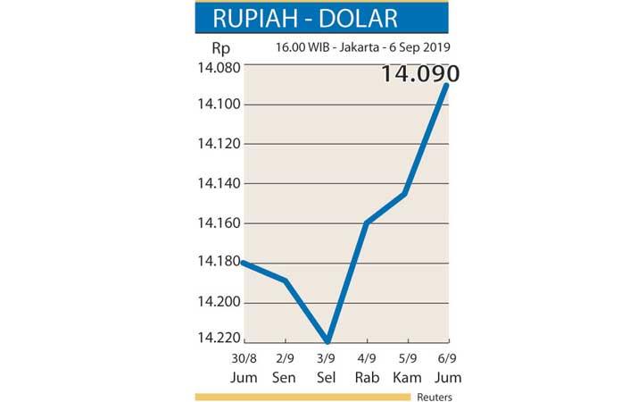 dolar-as-tertekan-oleh-beragam-faktor