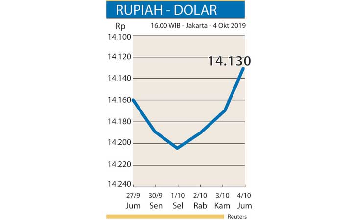 ekspektasi-pelonggaran-moneter-gerus-dolar-as