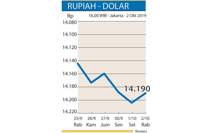 perlambatan-aktivitas-manufaktur-lemahkan-dolar-as