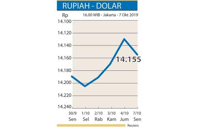 valuta-asia-melemah-jelang-perundingan-dagang